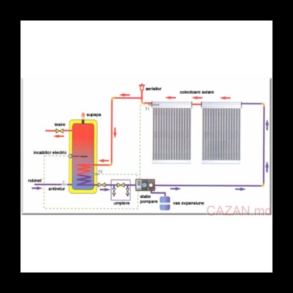 Baterie solară TZ-47/1500-18C de producere ACM sub presiune